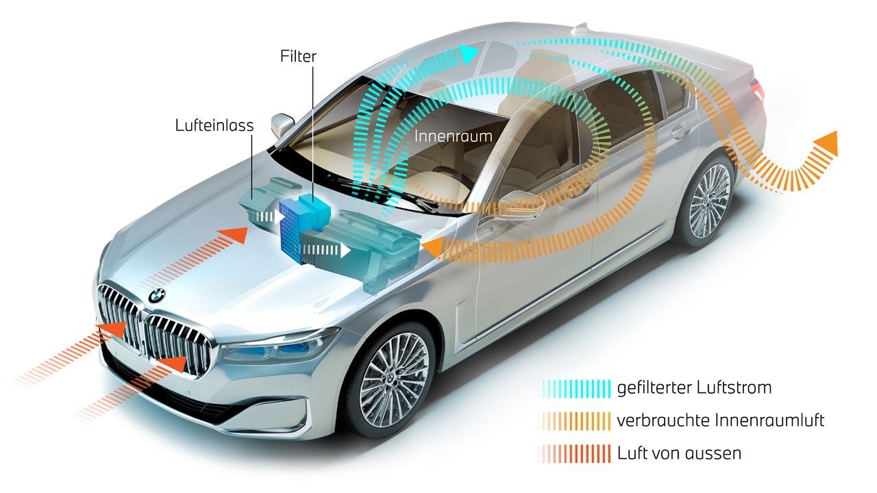 BMW: Mit Nanofaser-Filtertechnologie für verbesserte Luftqualität