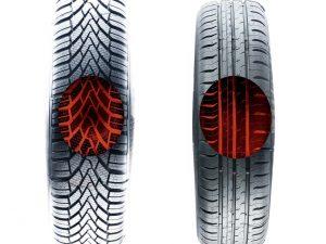 Lesertelefonaktion der Initiative Reifenqualität mit KÜS-Expertise