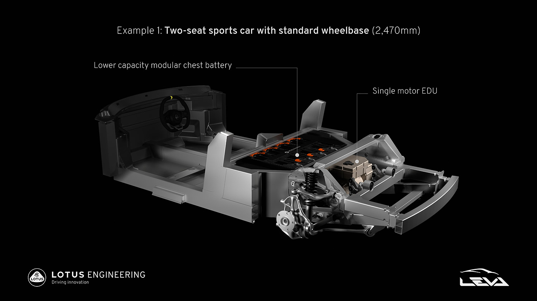 Lotus: Eigene Plattform für unterschiedliche E-Autos